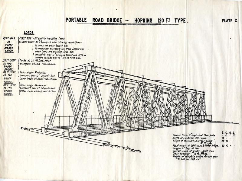 Hopkins portable road bridge